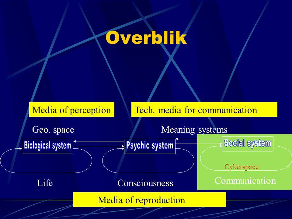 Overblik Biological system Psychic system Social system