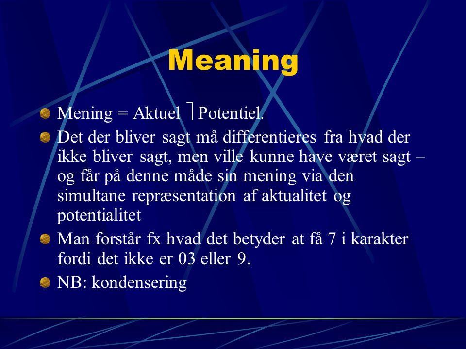 Meaning Mening = Aktuel  Potentiel.