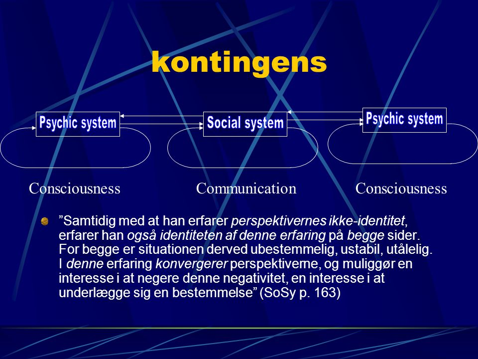 kontingens Psychic system Social system Consciousness Communication