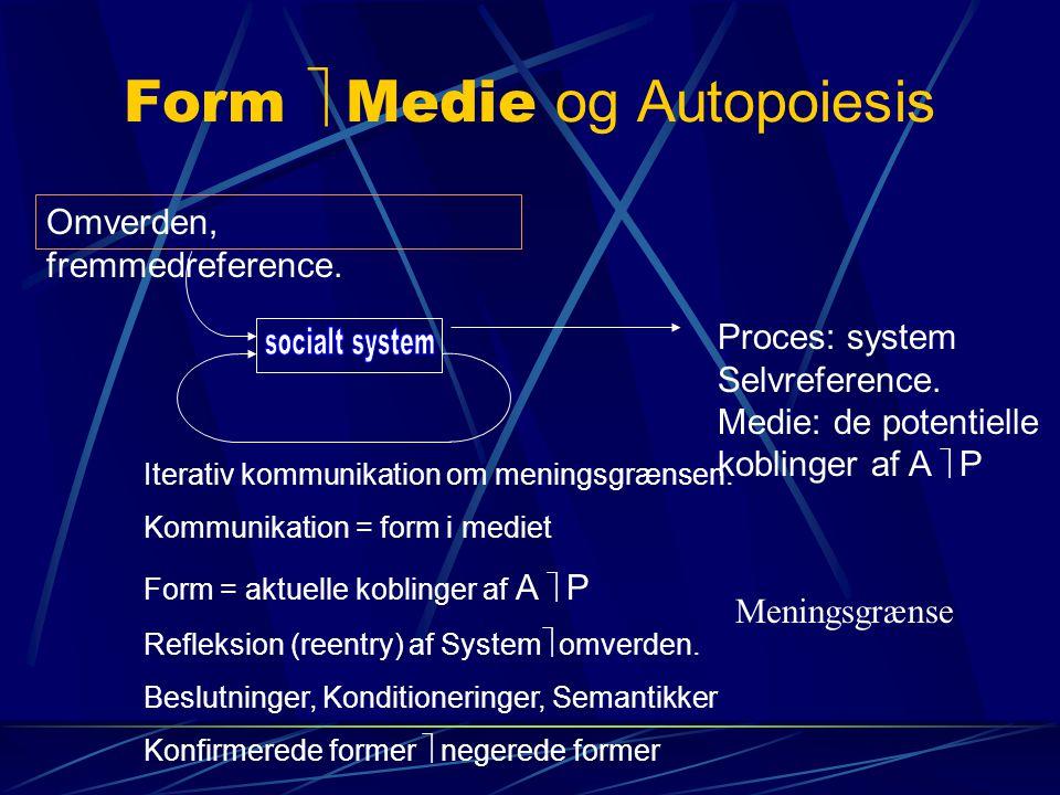 Form  Medie og Autopoiesis