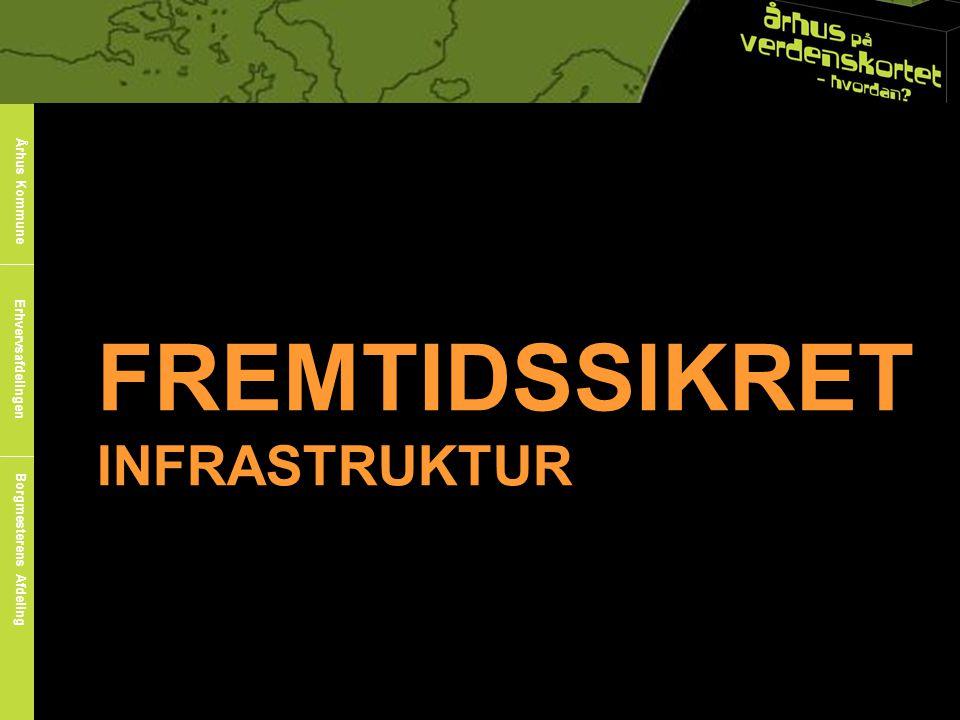 FREMTIDSSIKRET INFRASTRUKTUR