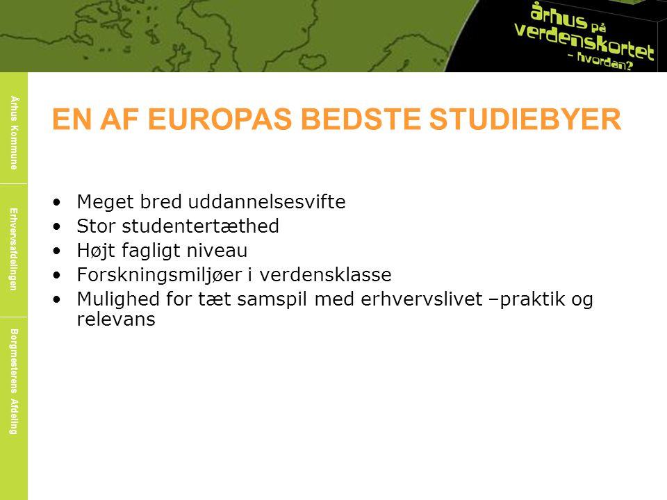 EN AF EUROPAS BEDSTE STUDIEBYER