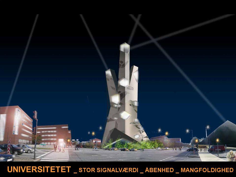 UNIVERSITETET _ STOR SIGNALVÆRDI _ ÅBENHED _ MANGFOLDIGHED