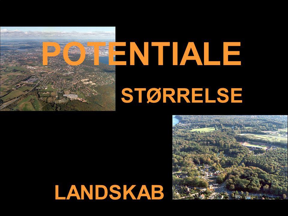 POTENTIALE STØRRELSE LANDSKAB