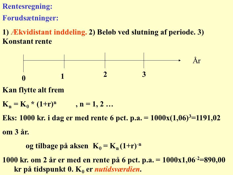 Rentesregning: Forudsætninger: 1) Ækvidistant inddeling. 2) Beløb ved slutning af periode. 3) Konstant rente.