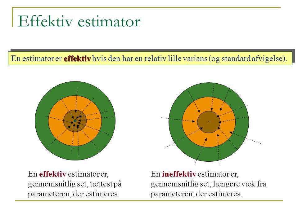 Effektiv estimator En estimator er effektiv hvis den har en relativ lille varians (og standard afvigelse).