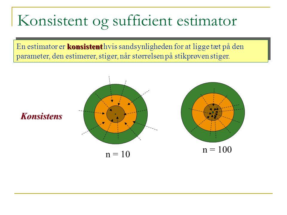 Konsistent og sufficient estimator