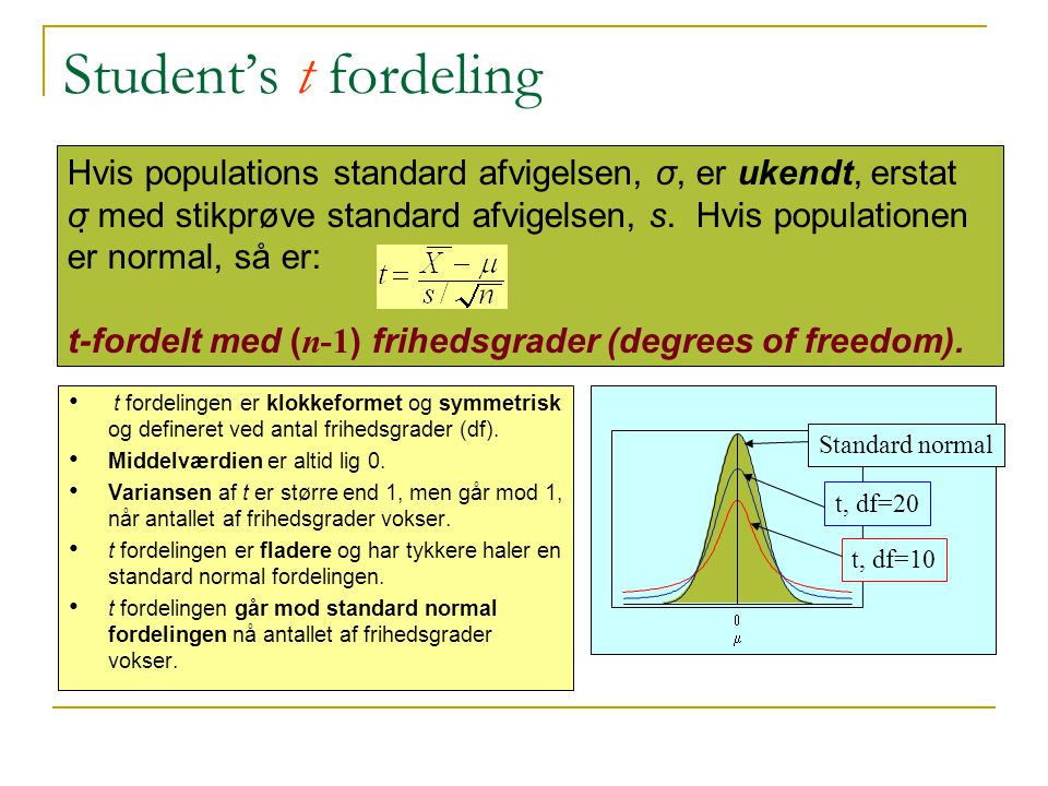 Student's t fordeling