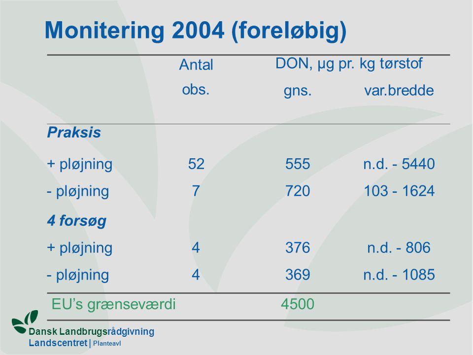 Monitering 2004 (foreløbig)