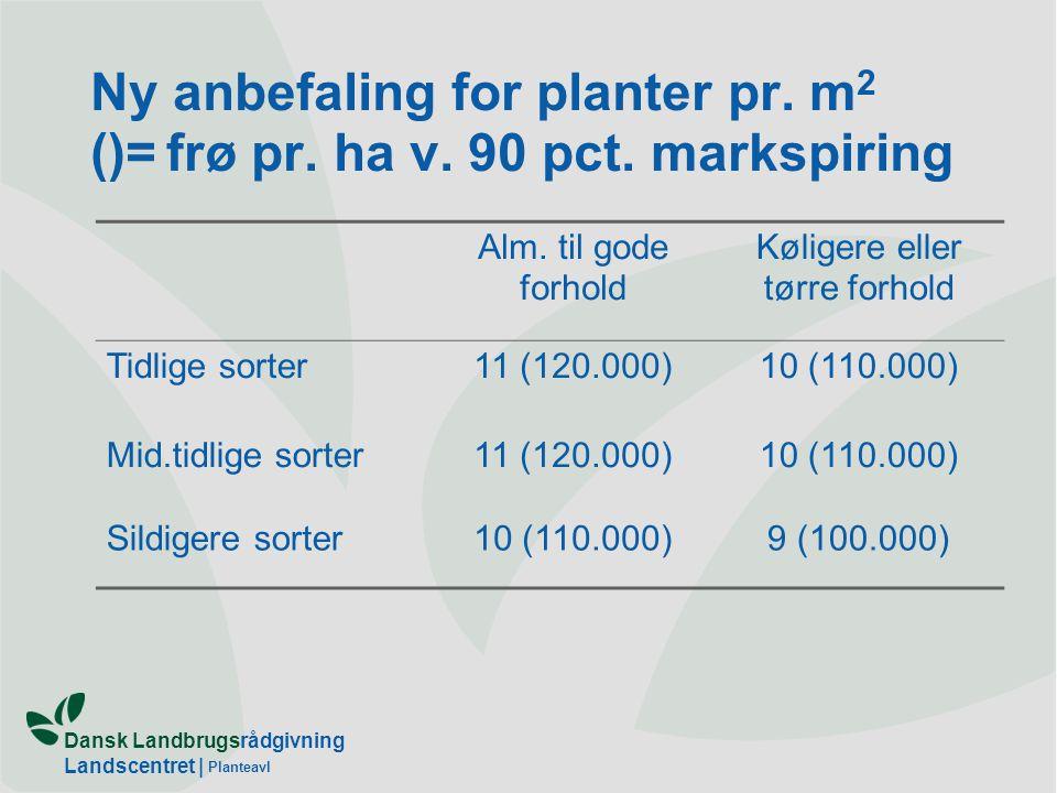 Ny anbefaling for planter pr. m2 ()= frø pr. ha v. 90 pct. markspiring