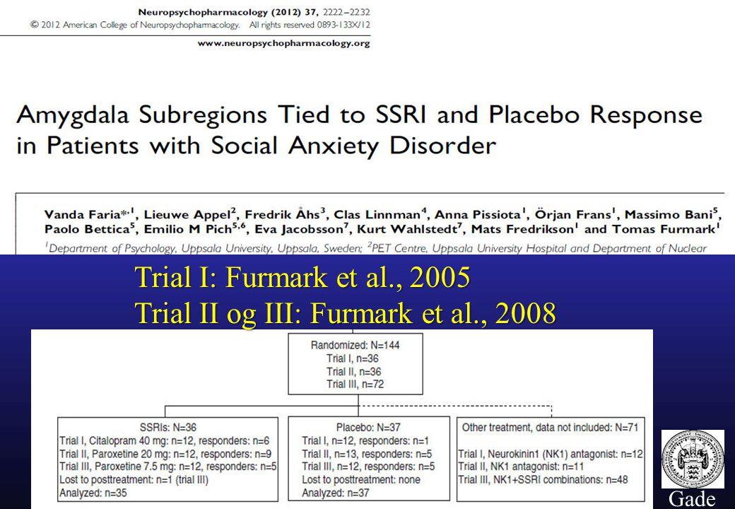 Trial II og III: Furmark et al., 2008