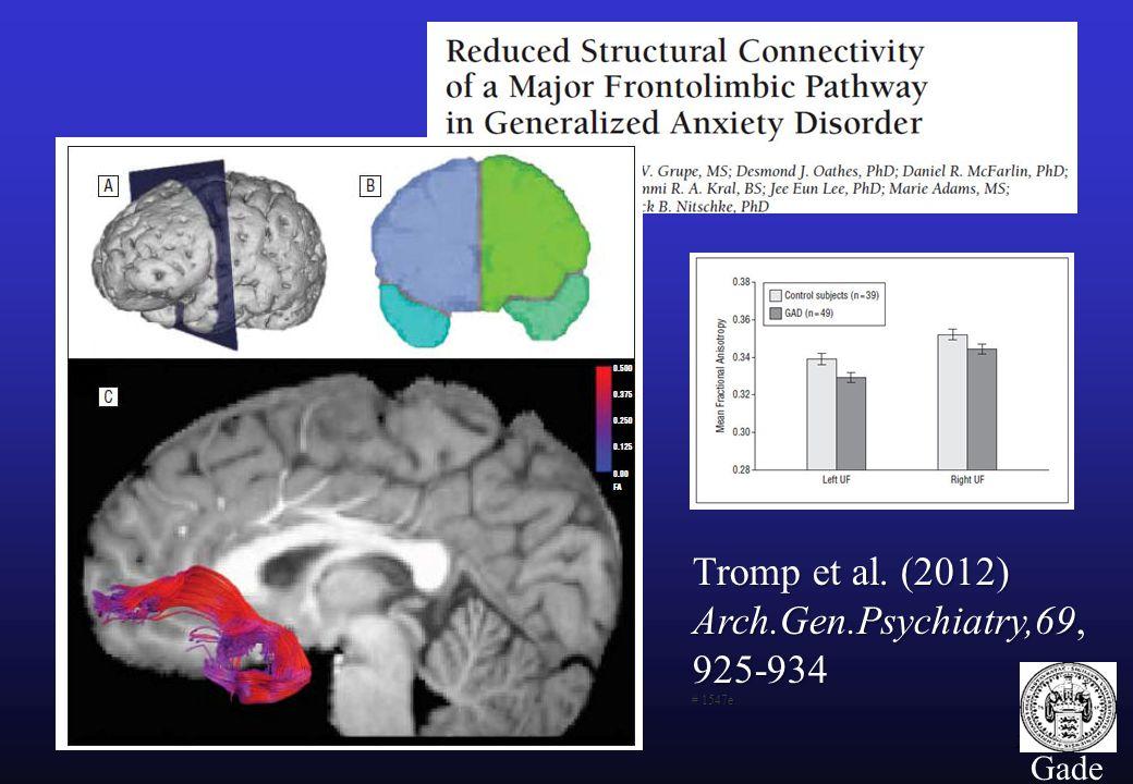 Tromp et al. (2012) Arch.Gen.Psychiatry,69, 925-934 # 1547e Gade