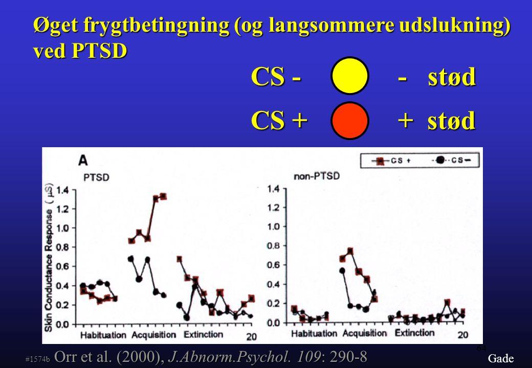 CS - - stød Øget frygtbetingning (og langsommere udslukning) ved PTSD