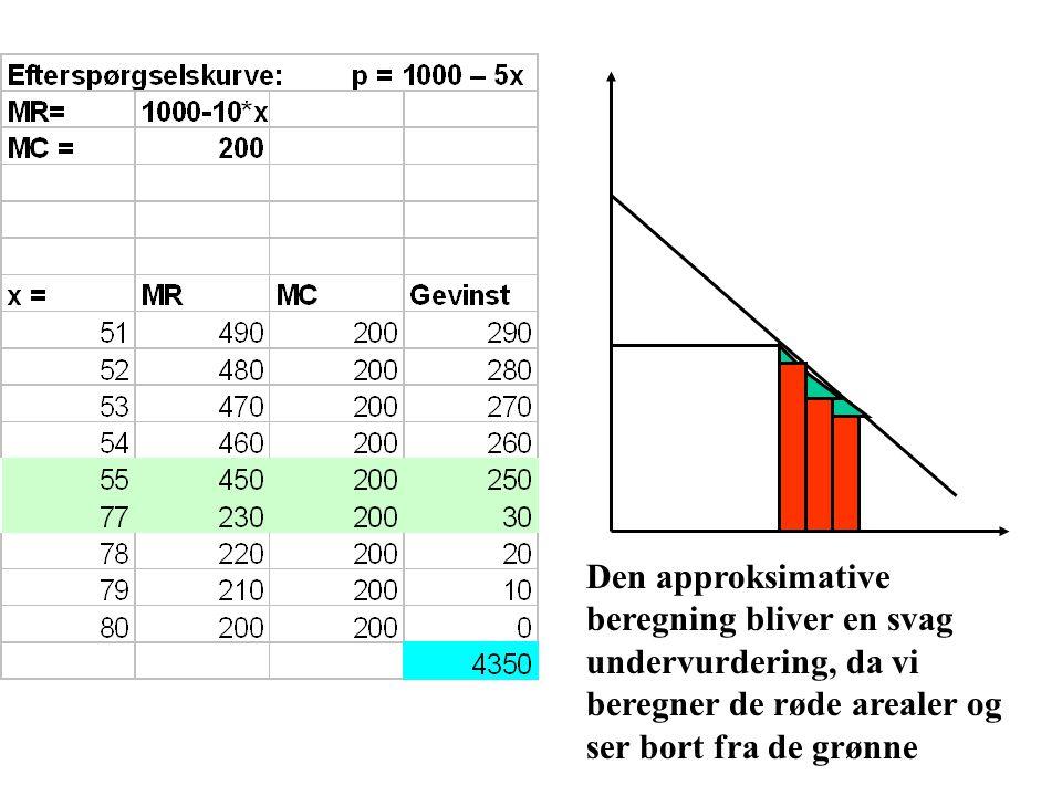 Den approksimative beregning bliver en svag undervurdering, da vi beregner de røde arealer og ser bort fra de grønne