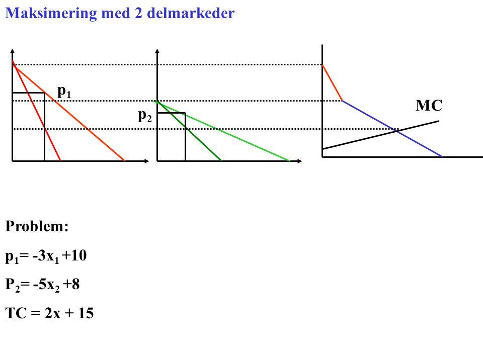 Maksimering med 2 delmarkeder