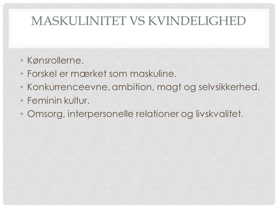 Maskulinitet vs kvindelighed