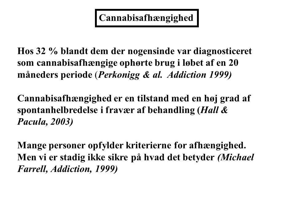 Cannabisafhængighed