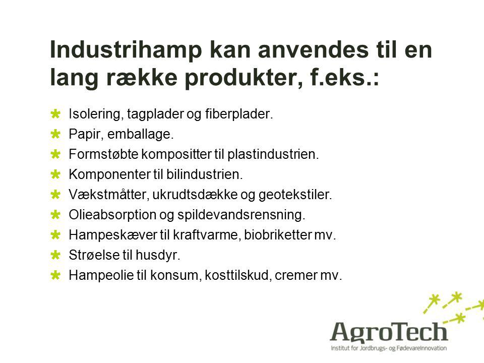 Industrihamp kan anvendes til en lang række produkter, f.eks.: