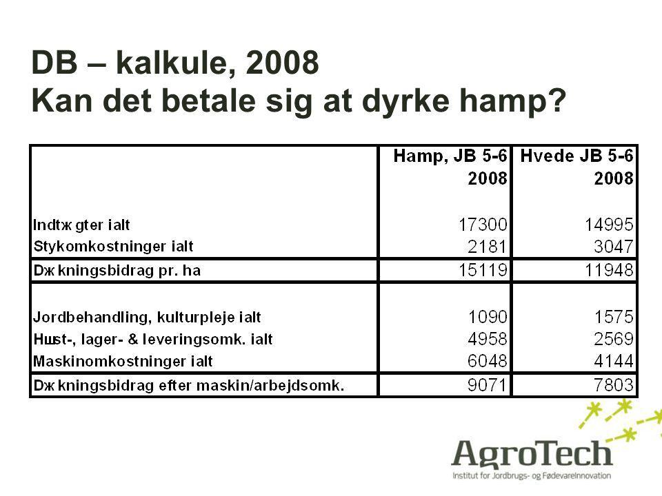 DB – kalkule, 2008 Kan det betale sig at dyrke hamp