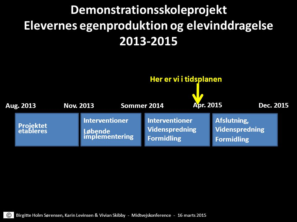 Demonstrationsskoleprojekt Elevernes egenproduktion og elevinddragelse 2013-2015