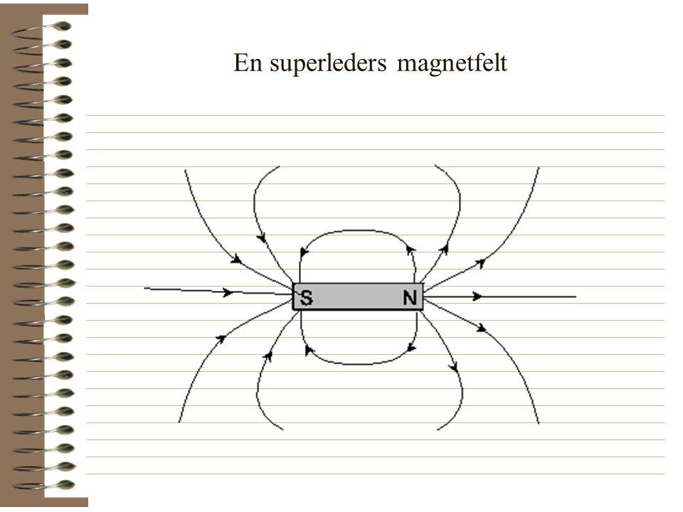 En superleders magnetfelt
