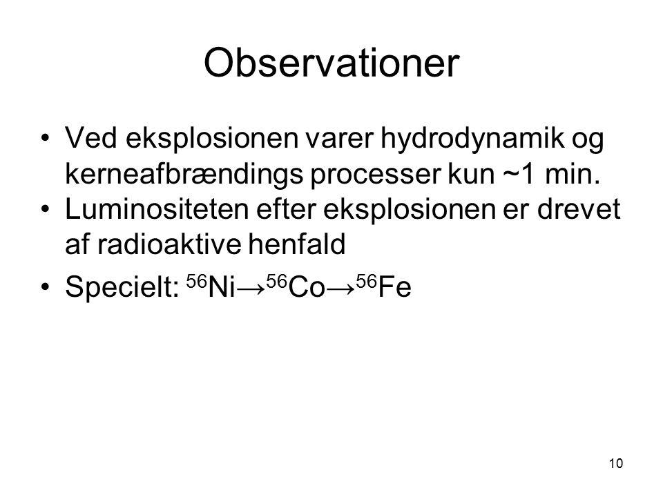 Observationer Ved eksplosionen varer hydrodynamik og kerneafbrændings processer kun ~1 min.