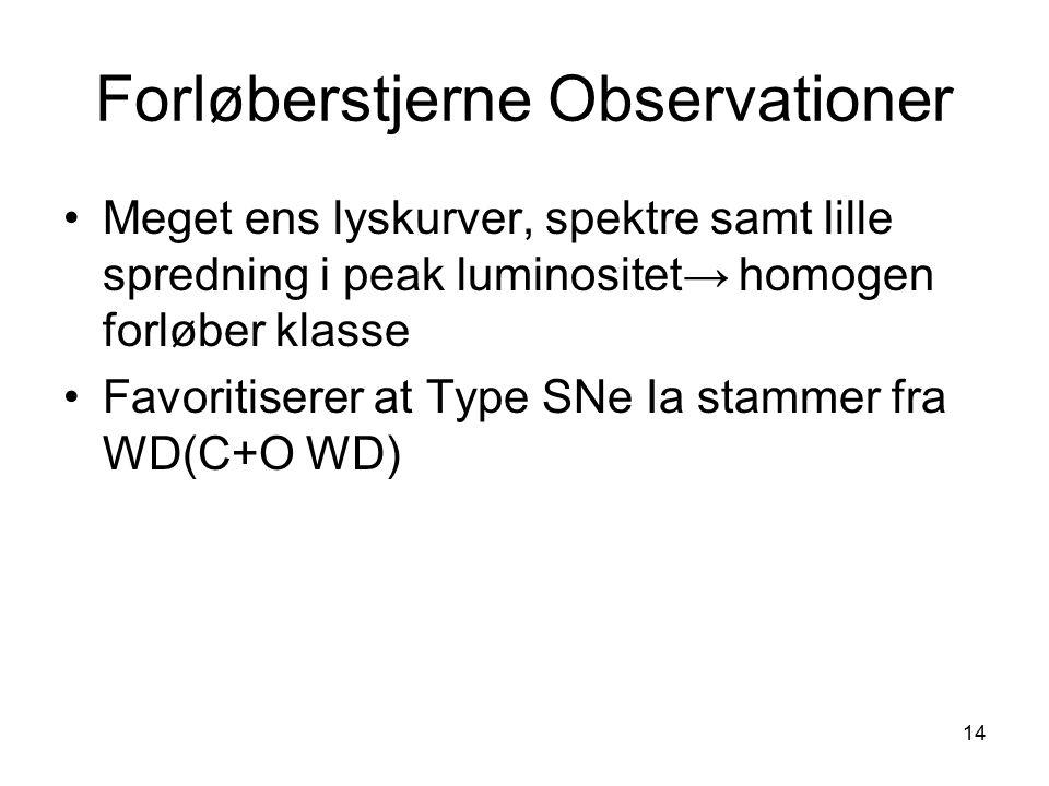 Forløberstjerne Observationer
