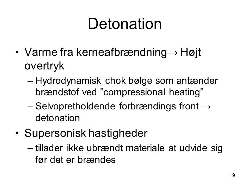 Detonation Varme fra kerneafbrændning→ Højt overtryk