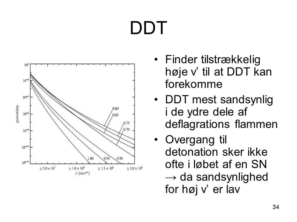DDT Finder tilstrækkelig høje v' til at DDT kan forekomme