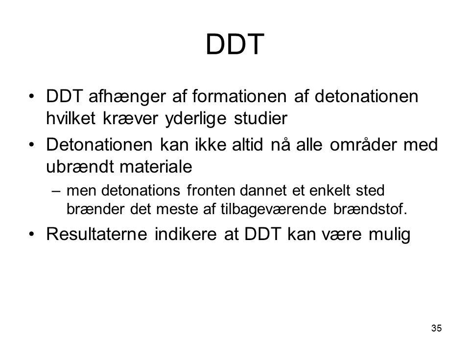 DDT DDT afhænger af formationen af detonationen hvilket kræver yderlige studier. Detonationen kan ikke altid nå alle områder med ubrændt materiale.