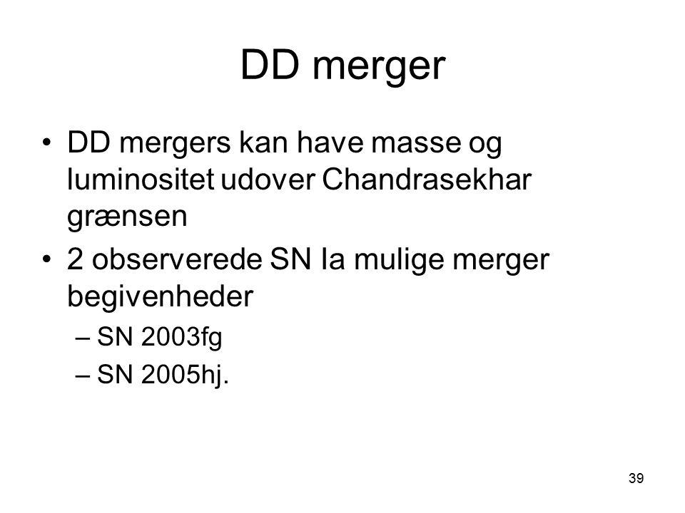 DD merger DD mergers kan have masse og luminositet udover Chandrasekhar grænsen. 2 observerede SN Ia mulige merger begivenheder.