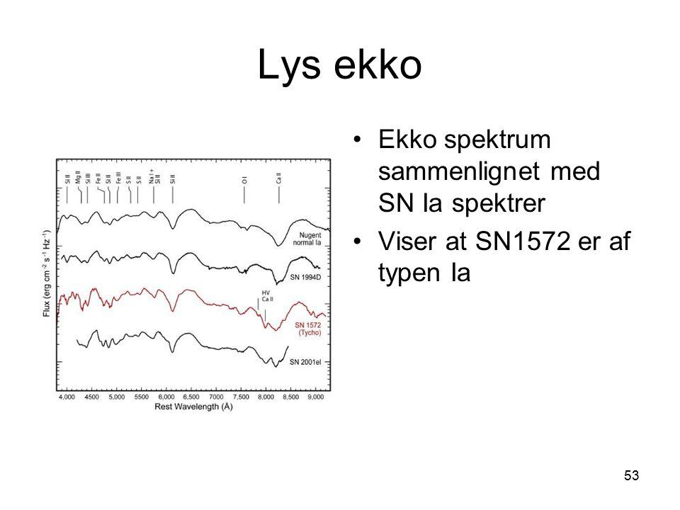 Lys ekko Ekko spektrum sammenlignet med SN Ia spektrer