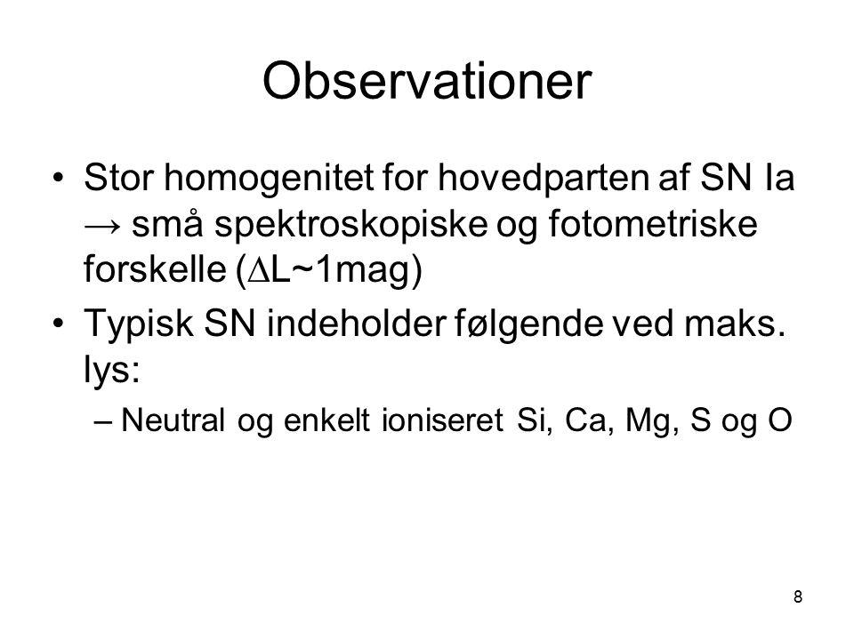 Observationer Stor homogenitet for hovedparten af SN Ia → små spektroskopiske og fotometriske forskelle (∆L~1mag)