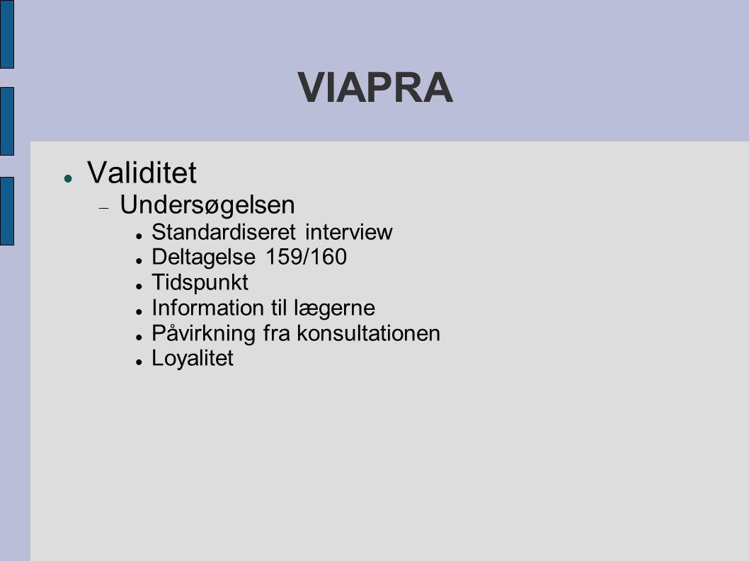 VIAPRA Validitet Undersøgelsen Standardiseret interview