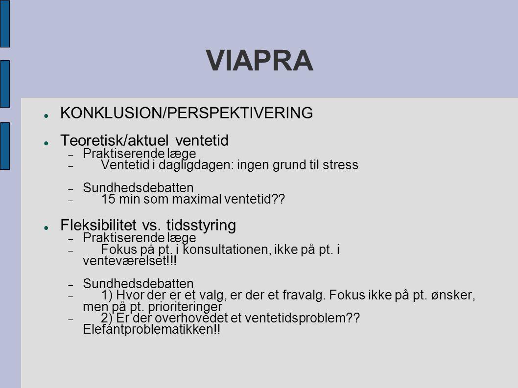 VIAPRA KONKLUSION/PERSPEKTIVERING Teoretisk/aktuel ventetid