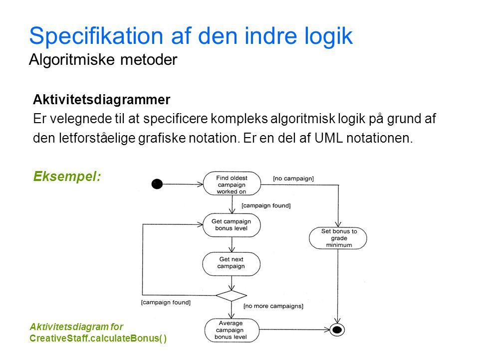 Specifikation af den indre logik Algoritmiske metoder