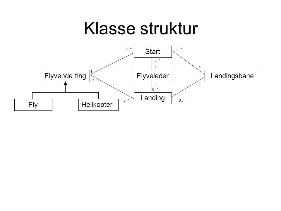 Klasse struktur Flyvende ting Fly Helikopter Landingsbane Start