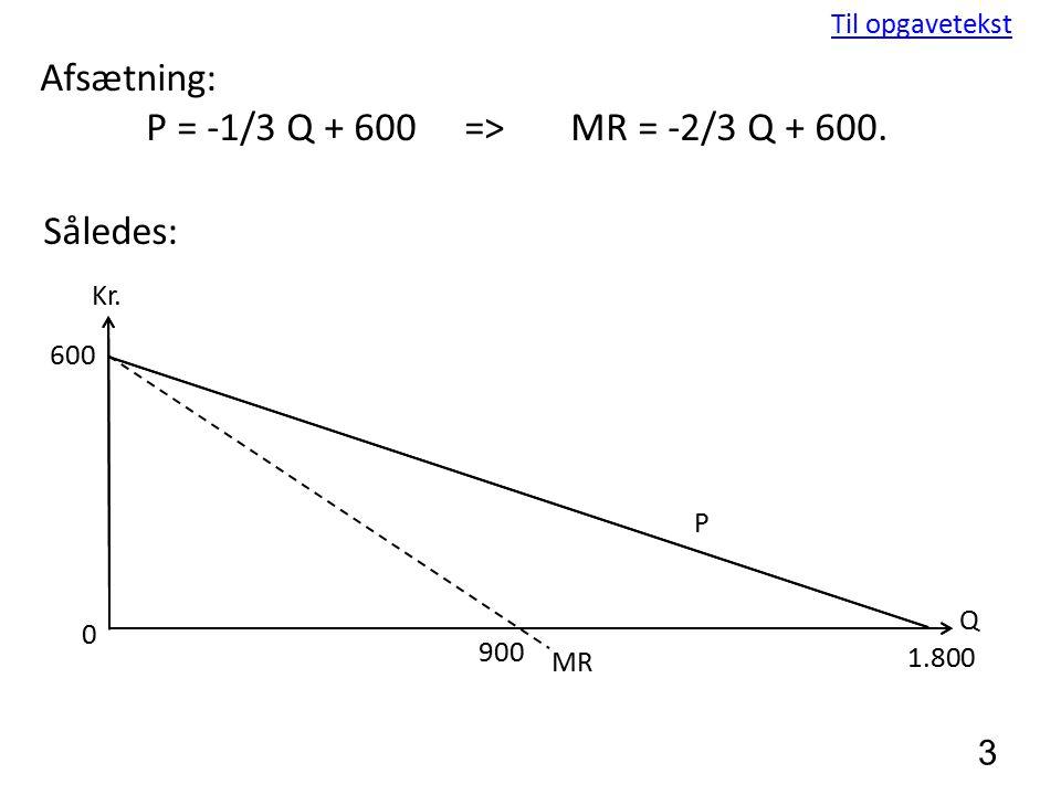 Afsætning: P = -1/3 Q + 600 => MR = -2/3 Q + 600. Således: