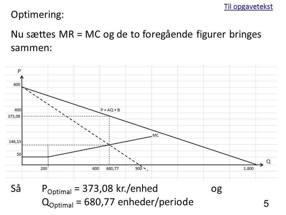 Nu sættes MR = MC og de to foregående figurer bringes sammen: