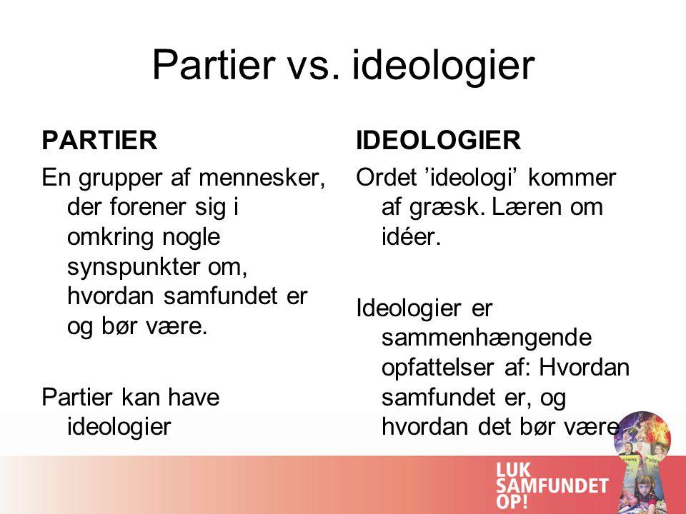 Partier vs. ideologier PARTIER IDEOLOGIER