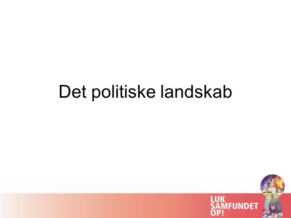 Det politiske landskab