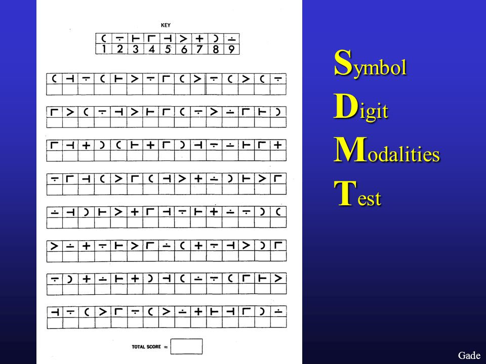Symbol Digit Modalities Test Gade