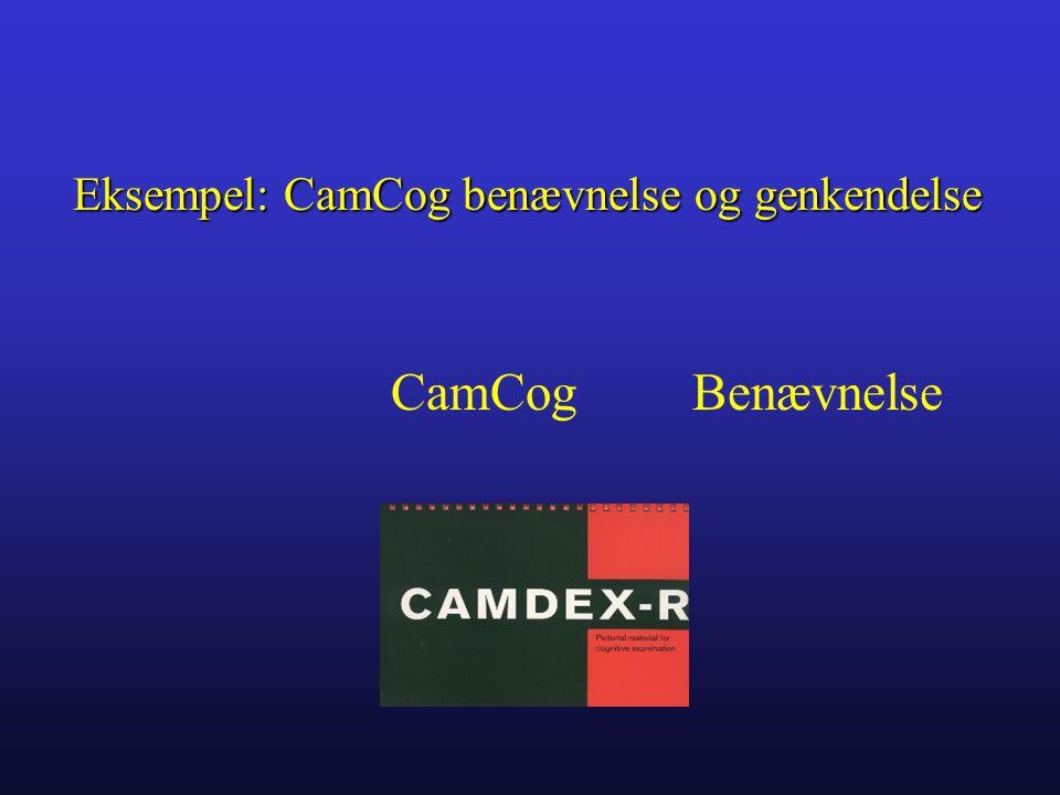 Eksempel: CamCog benævnelse og genkendelse