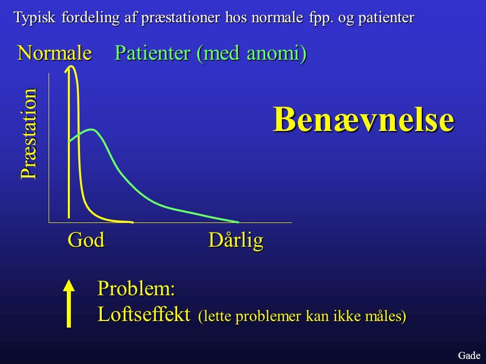 Benævnelse Normale Patienter (med anomi) Præstation God Dårlig