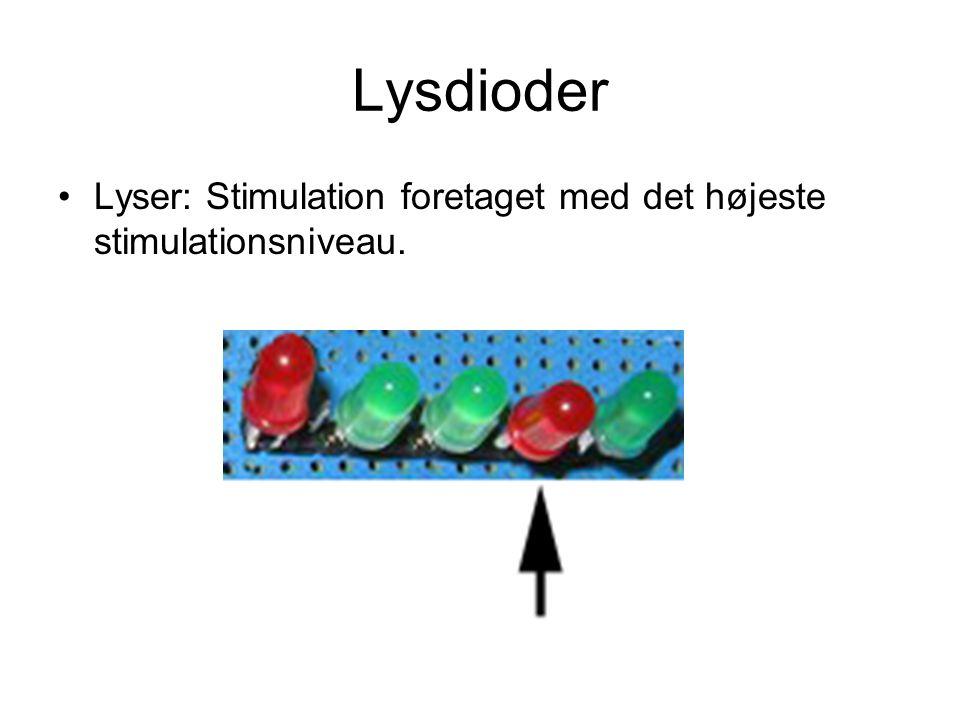 Lysdioder Lyser: Stimulation foretaget med det højeste stimulationsniveau.