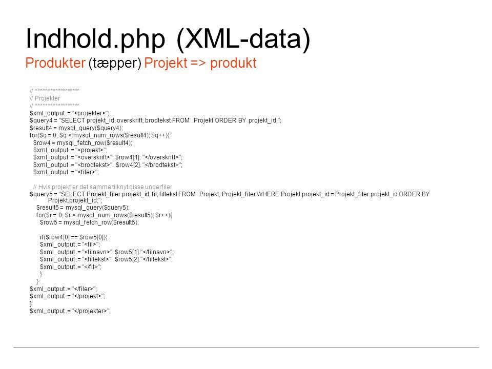 Indhold.php (XML-data) Produkter (tæpper) Projekt => produkt