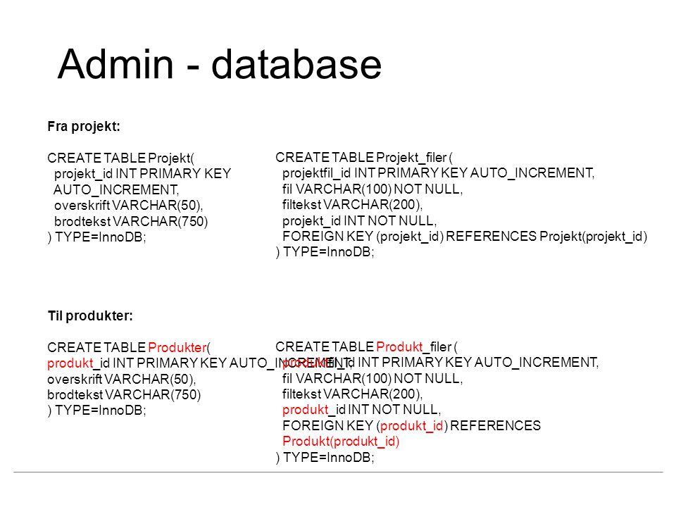 Admin - database Fra projekt: CREATE TABLE Projekt(