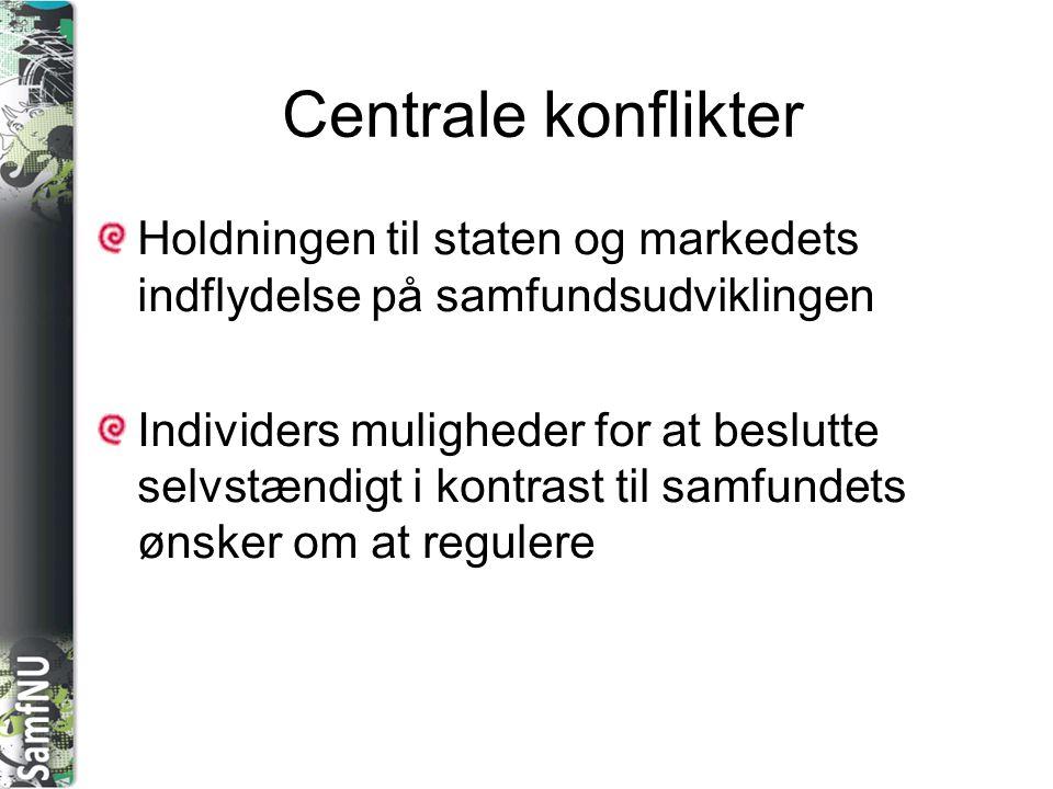 Centrale konflikter Holdningen til staten og markedets indflydelse på samfundsudviklingen.