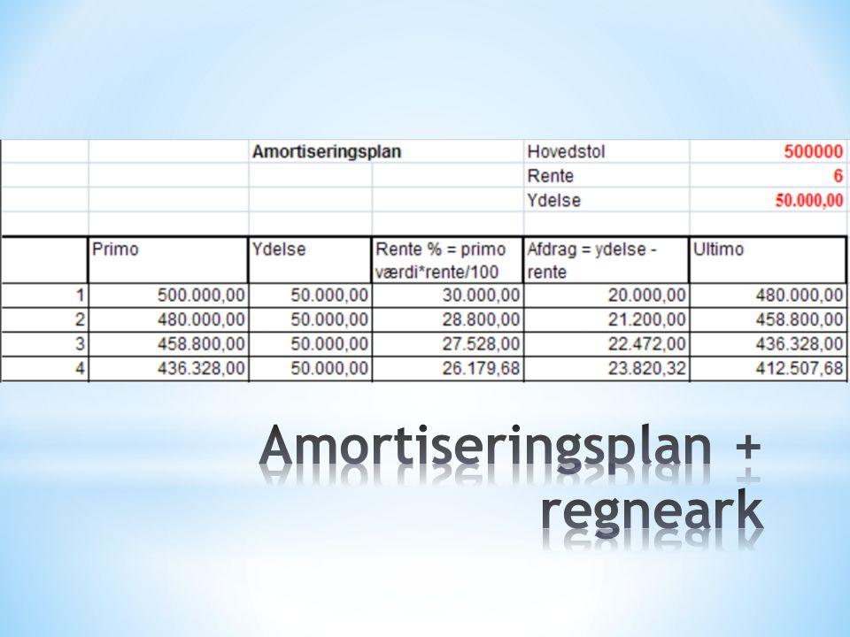 Amortiseringsplan + regneark