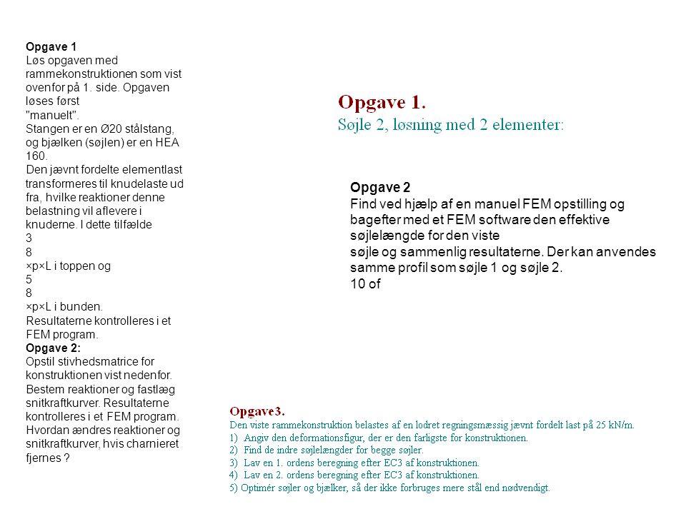 Opgave 1 Løs opgaven med rammekonstruktionen som vist ovenfor på 1. side. Opgaven løses først. manuelt .